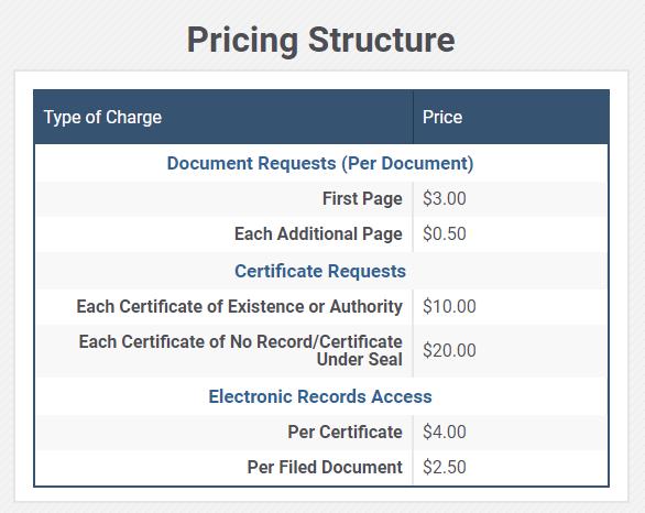 SC GOV – Filing Fee ($0.01-$5.00)